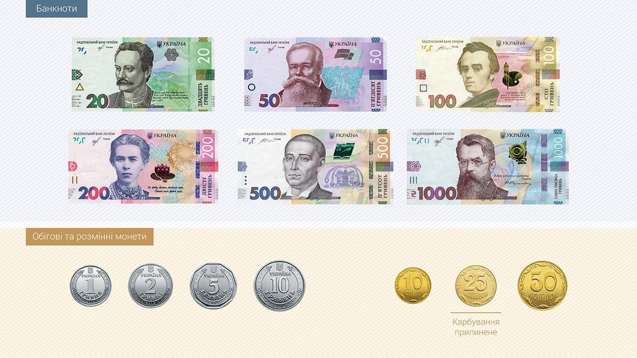 В Украине ввели новую монету и купюру
